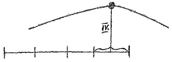 Влиянията на Луцифер и Ариман - лекция 2