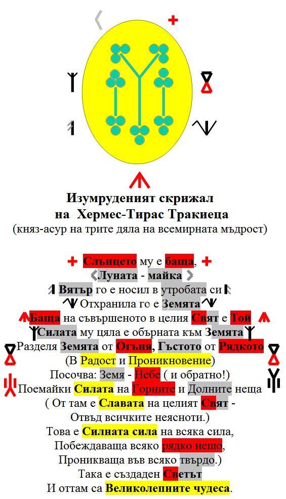Хермес скрижал – текст