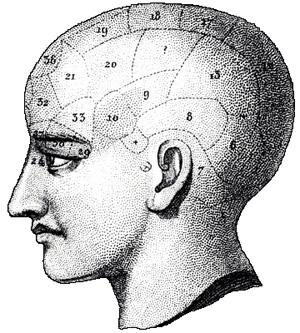 Френология и физиогномия – избрани цитати от Учителя (2/3)