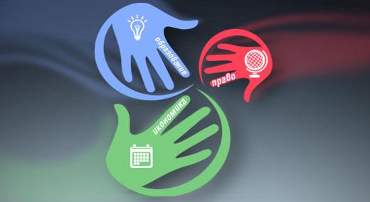Международните аспекти на Троичния социален ред