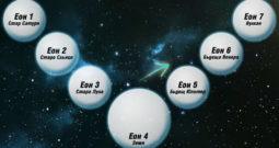 Битието на добрата и злата човешка раса в следващото въплъщение на Земята